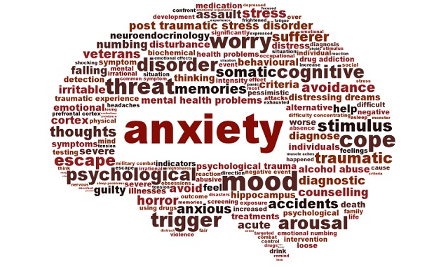Anxiety Stress Mental Health